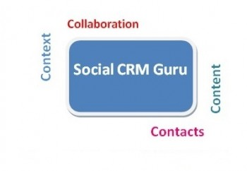Social Crm -  שילוב פתרונות שירות וניהול קשרי לקוח בערוצי שיווק ברשתות חברתיות