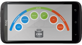 SocialCrm-and-Mobile
